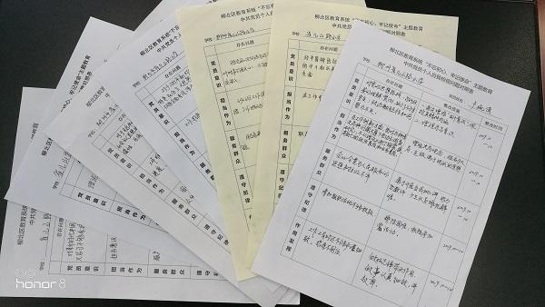 党员个人检视问题清单及整改措施3篇