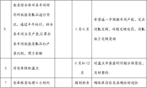 城中区教育局XXXX年工作计划