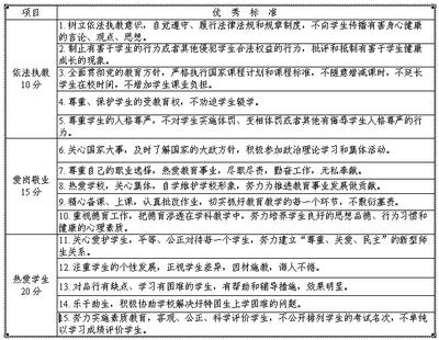 教师年度考核登记表个人总结3篇