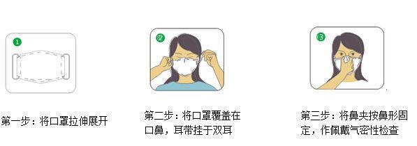 如何进行口罩气密性检查,下列描述正确说法的是()